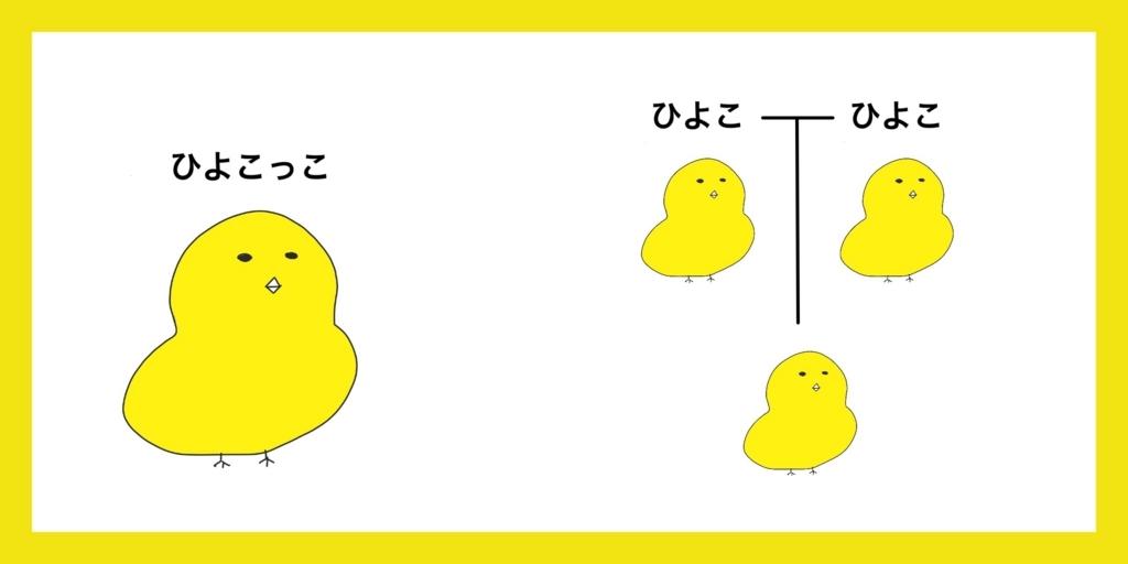 f:id:yura-neko:20180604205719j:plain
