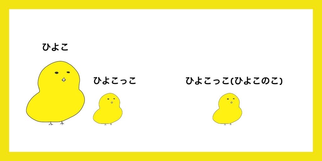 f:id:yura-neko:20180604212001j:plain