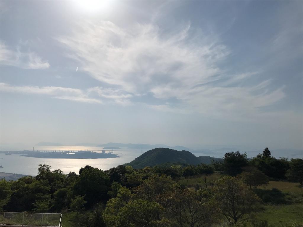 f:id:yura-yura-dou:20180430122321j:image