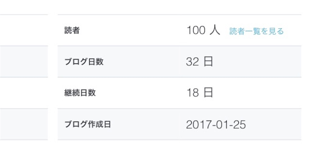 f:id:yuraku2993:20170304160710j:image