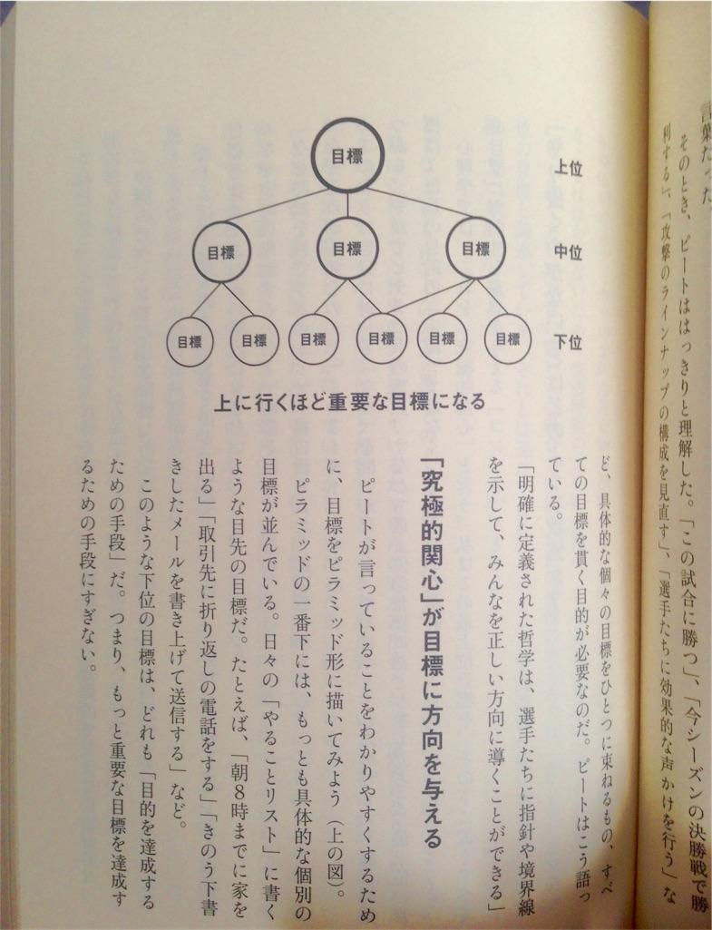 f:id:yuraku2993:20170501162208j:image