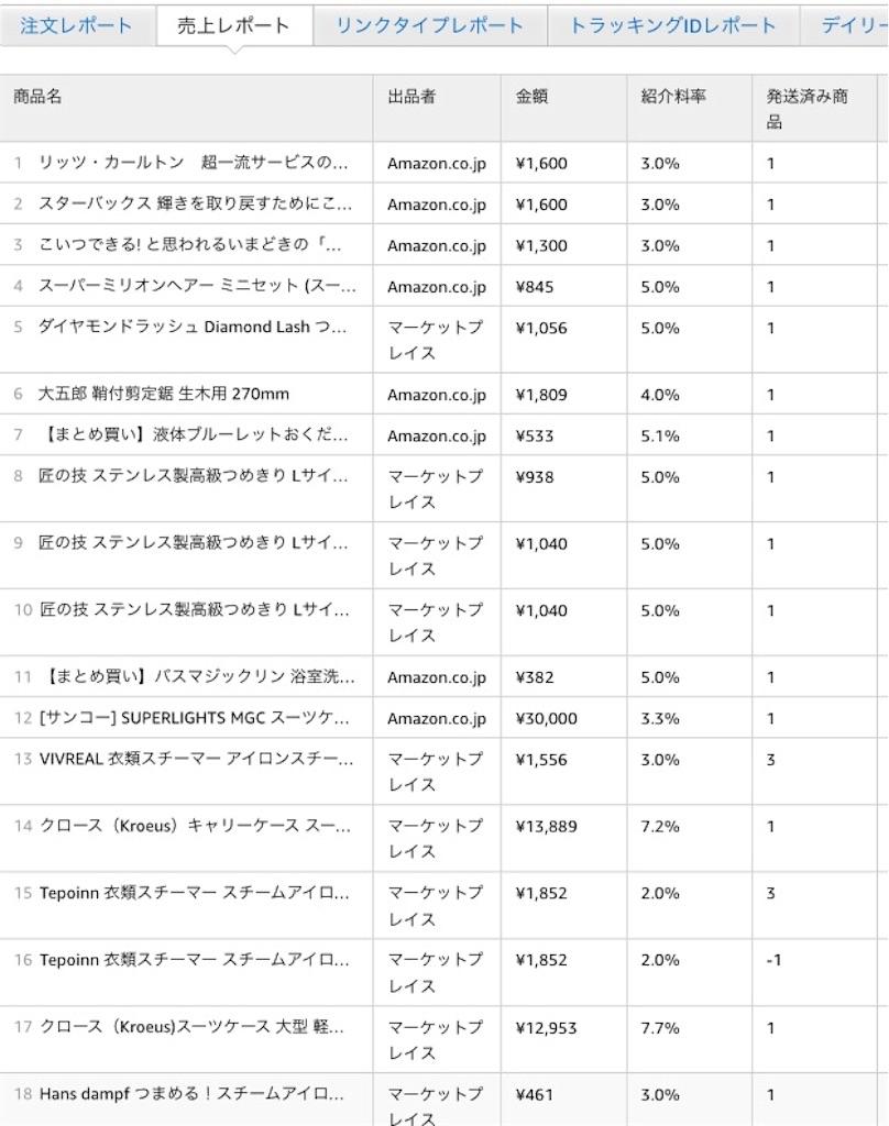 f:id:yuraku2993:20170904135041j:image