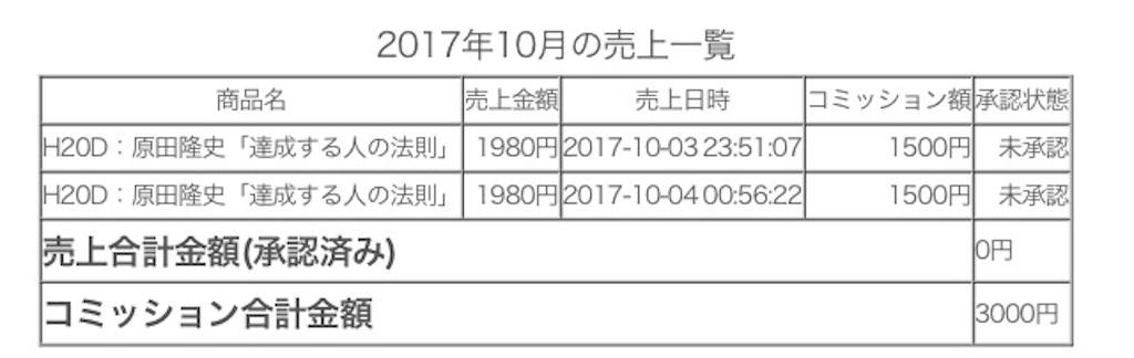 f:id:yuraku2993:20171004133148j:image