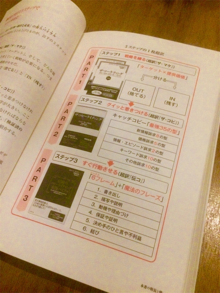 f:id:yuraku2993:20171005142958j:image