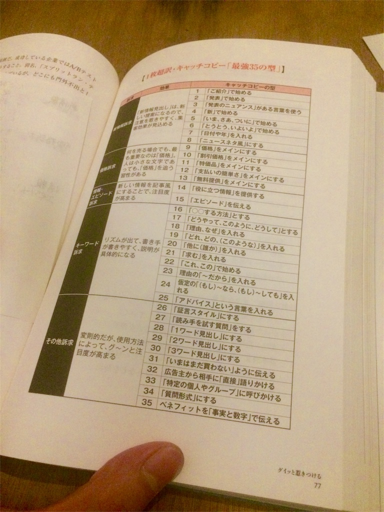 f:id:yuraku2993:20171005143017j:image