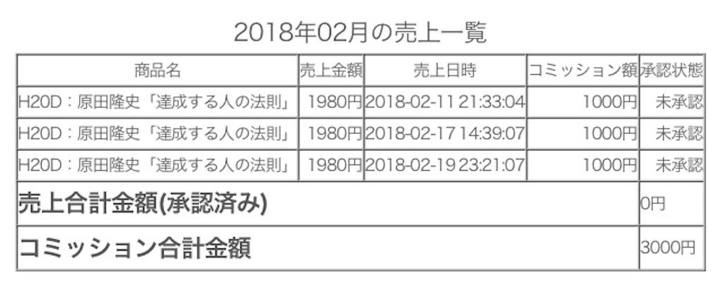 f:id:yuraku2993:20180220012158j:image