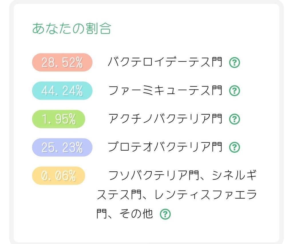 f:id:yurakuaruku:20181104175444j:plain