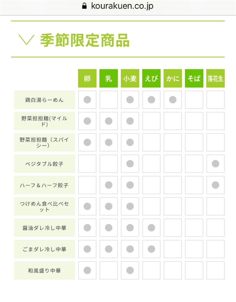 f:id:yuramaki:20190412071702j:image