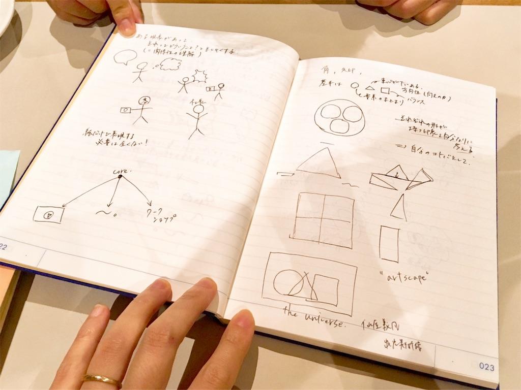 f:id:yuramaki:20190602215107j:image