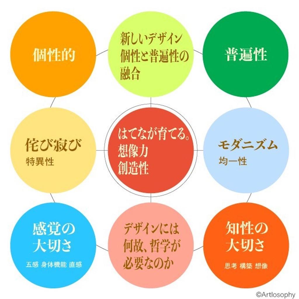 f:id:yuramaki:20190816200439j:image