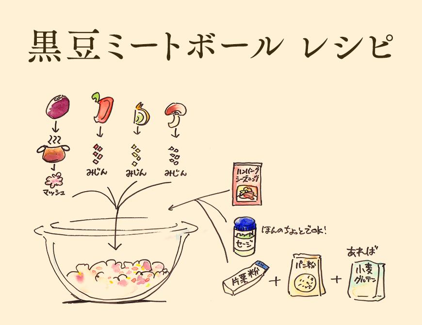 f:id:yuramaki:20190906104850j:plain