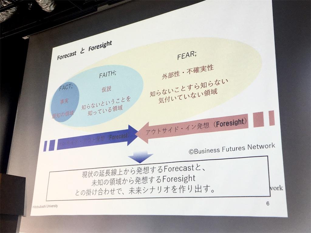 f:id:yuramaki:20191222114514j:image