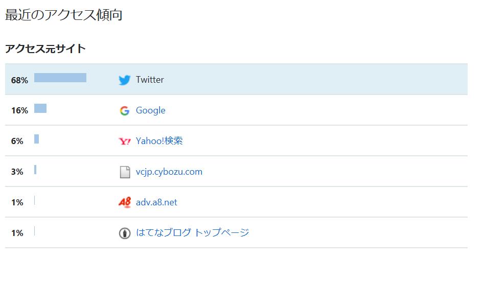f:id:yurara77:20180811174003p:plain