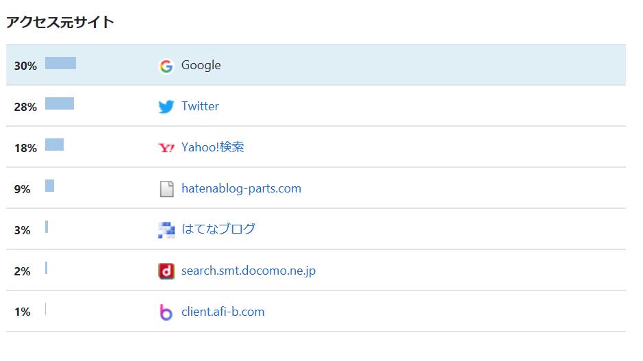 f:id:yurara77:20180906002634p:plain
