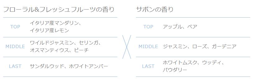f:id:yurara77:20180914203727p:plain