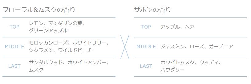 f:id:yurara77:20180914203759p:plain