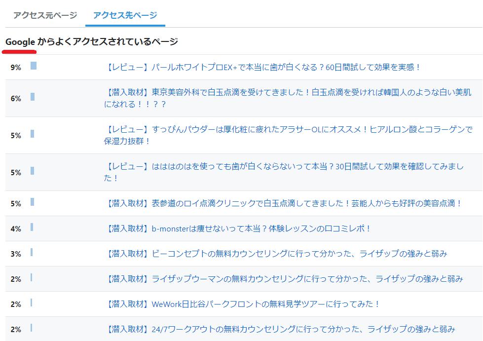 f:id:yurara77:20190115203236p:plain