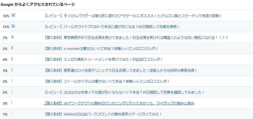 f:id:yurara77:20190301234012p:plain