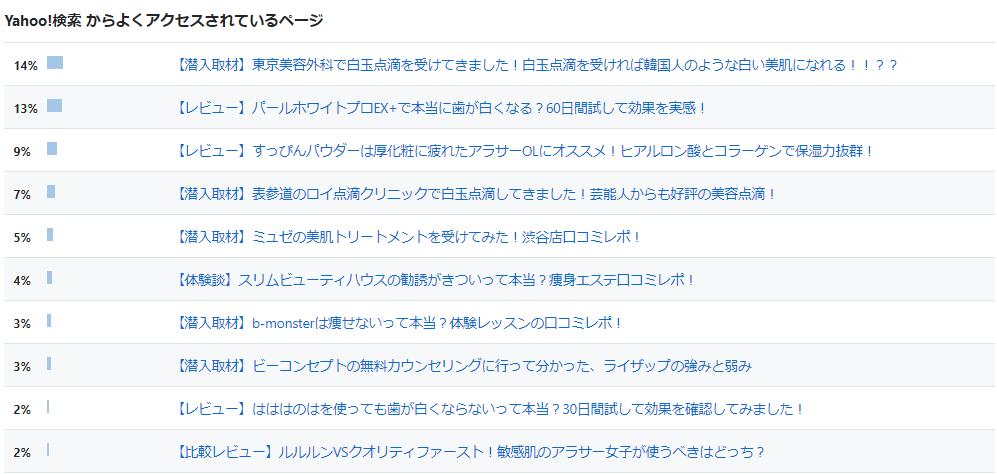 f:id:yurara77:20190301234821p:plain