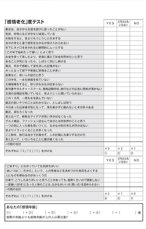 f:id:yurayura3desu4:20190705142211p:plain