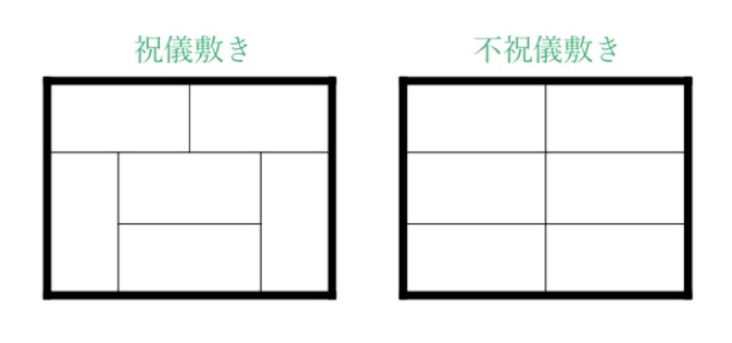 f:id:yuri-03:20191112094206j:image