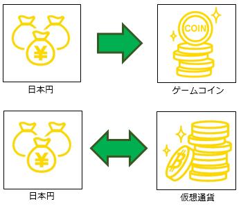 f:id:yuri-iguchi:20180114121533p:plain