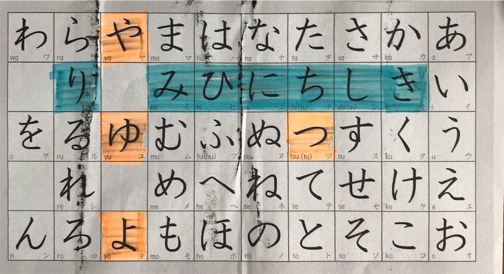f:id:yuri-ko:20190628230258j:plain:w300