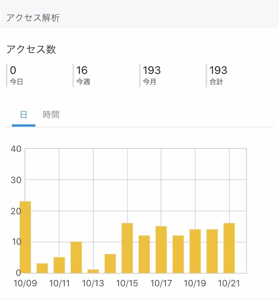 f:id:yuri-mami:20191022194728j:image