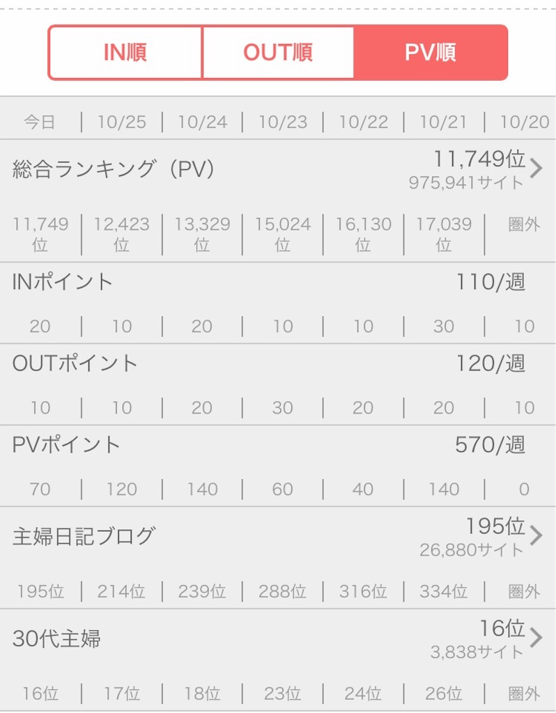 f:id:yuri-mami:20191026213846j:image