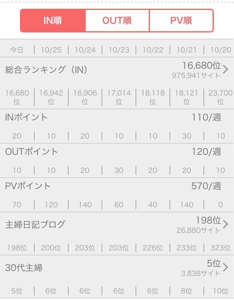 f:id:yuri-mami:20191026213853j:image