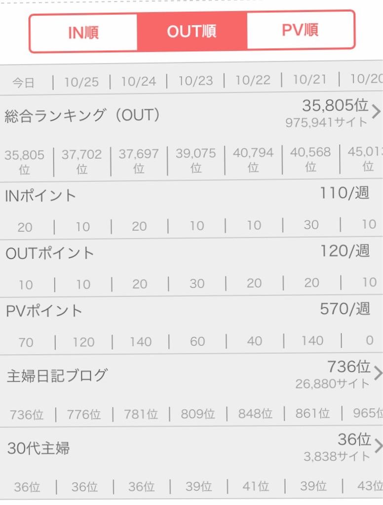 f:id:yuri-mami:20191026213858j:image