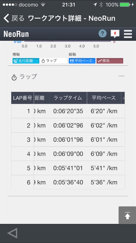 f:id:yuri-yamaguchi-48625160:20170721223847p:image