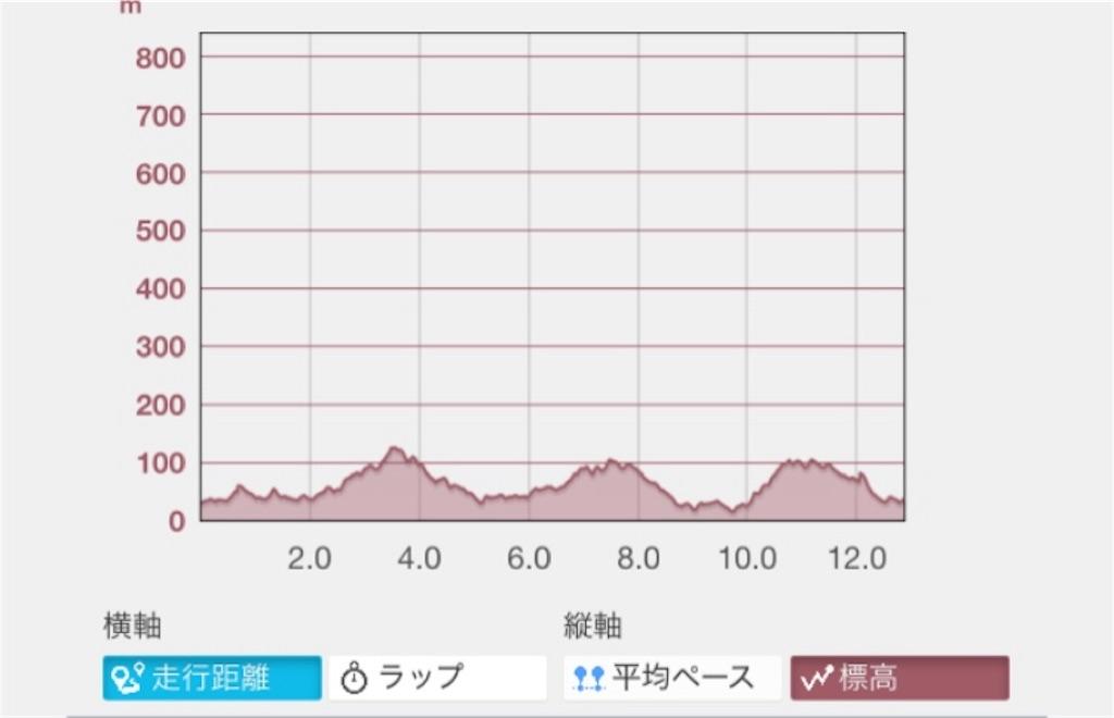 f:id:yuri-yamaguchi-48625160:20171003150723j:image