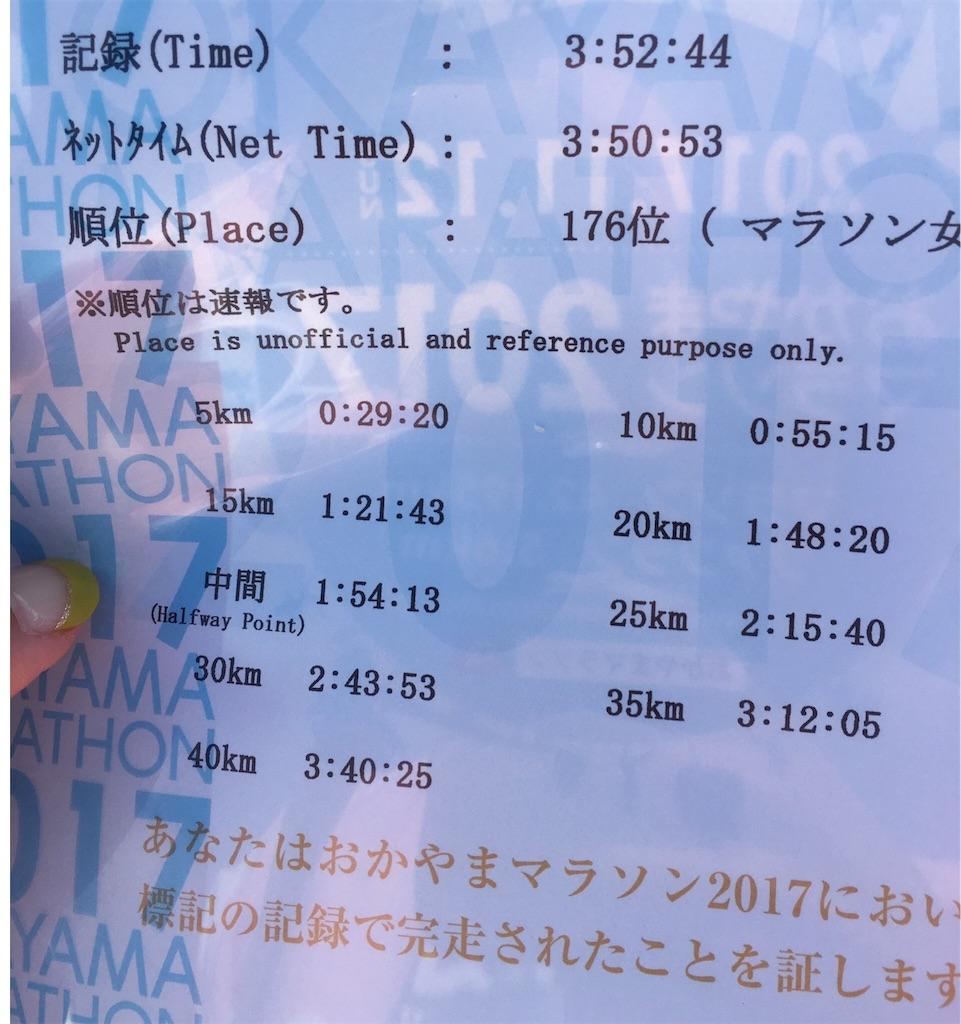 f:id:yuri-yamaguchi-48625160:20171112150913j:image
