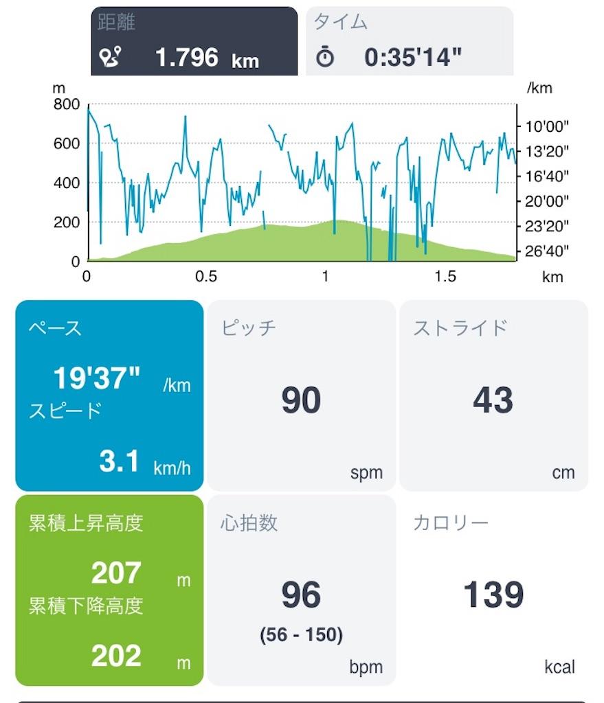 f:id:yuri-yamaguchi-48625160:20180113194237j:image
