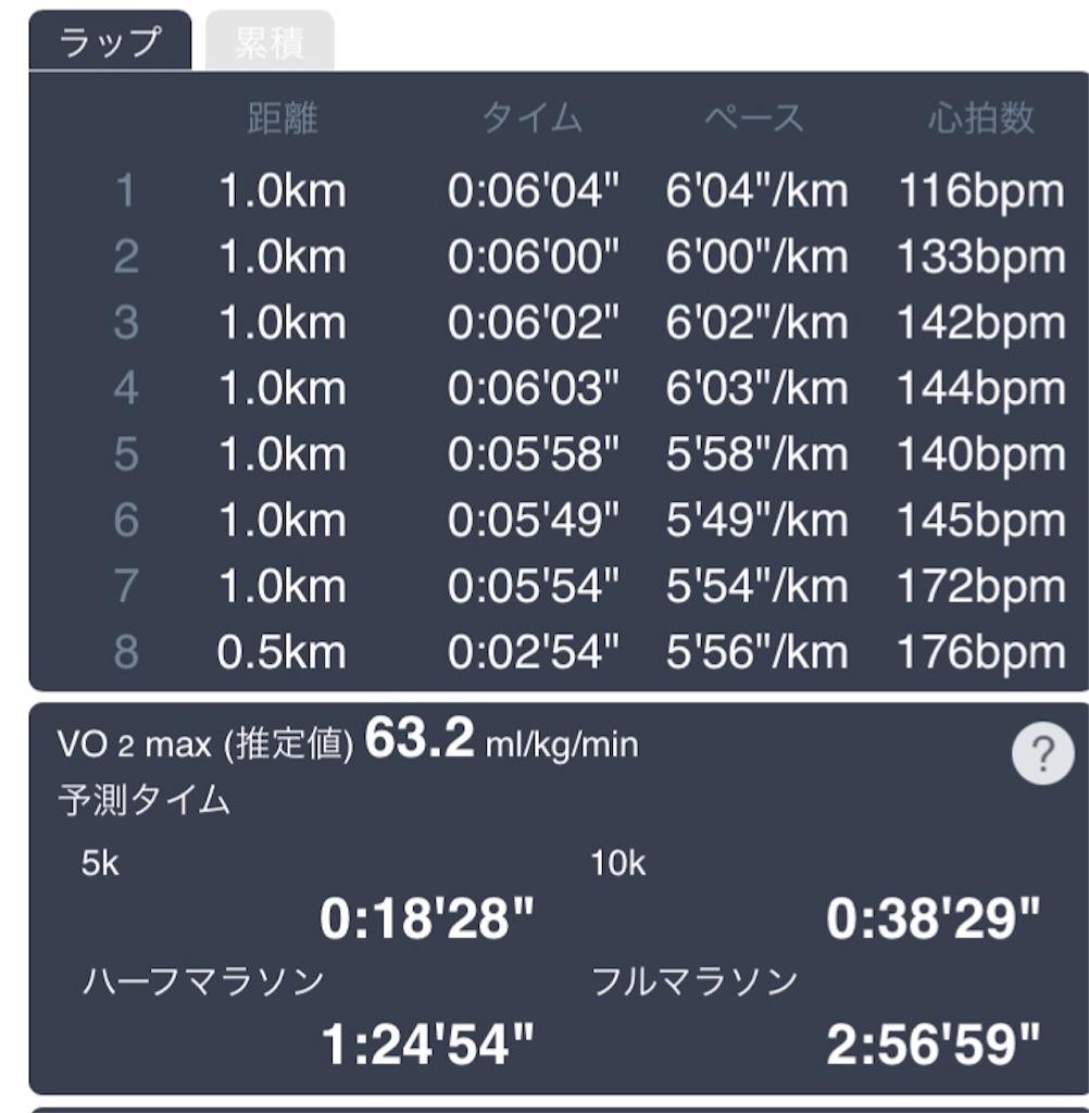 f:id:yuri-yamaguchi-48625160:20180123215540j:image