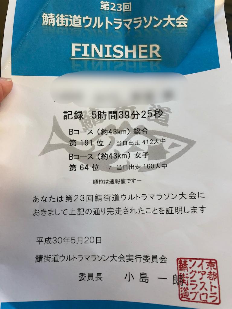 f:id:yuri-yamaguchi-48625160:20180520182548p:image