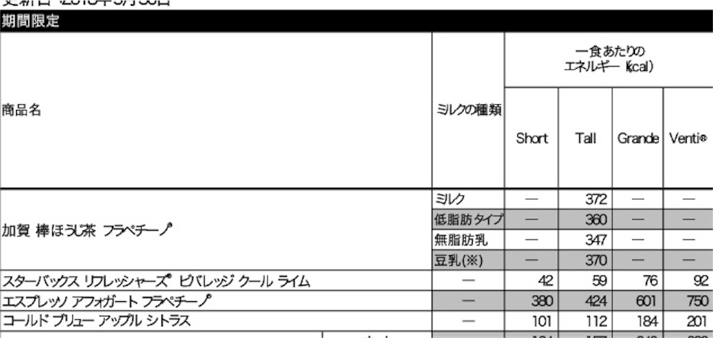 f:id:yuri-yamaguchi-48625160:20180530211357j:image