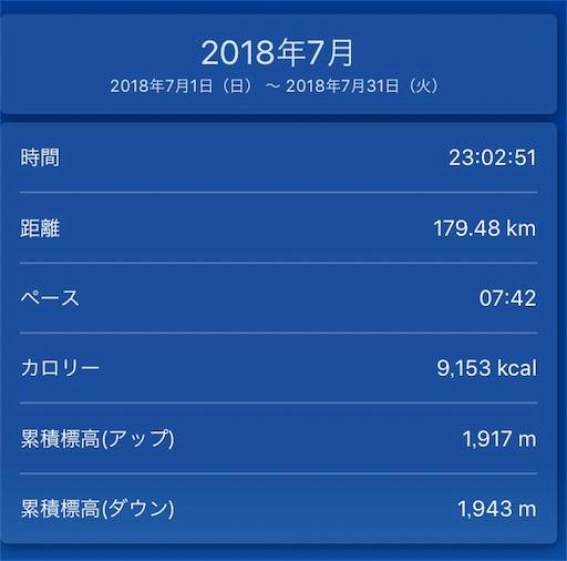 f:id:yuri-yamaguchi-48625160:20180801062112j:image