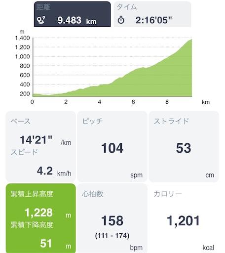 f:id:yuri-yamaguchi-48625160:20180827083856j:image