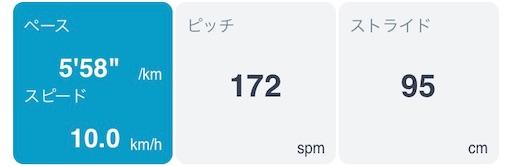 f:id:yuri-yamaguchi-48625160:20181008202811j:image