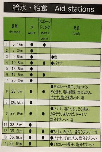 f:id:yuri-yamaguchi-48625160:20181119174535j:image