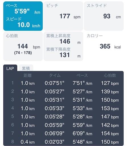 f:id:yuri-yamaguchi-48625160:20190117200715j:image