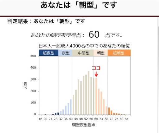 f:id:yuri-yamaguchi-48625160:20190318072705j:image
