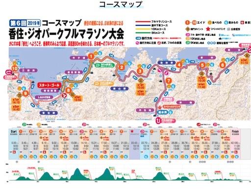 f:id:yuri-yamaguchi-48625160:20190411153621j:image