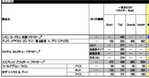 f:id:yuri-yamaguchi-48625160:20190619171517j:image
