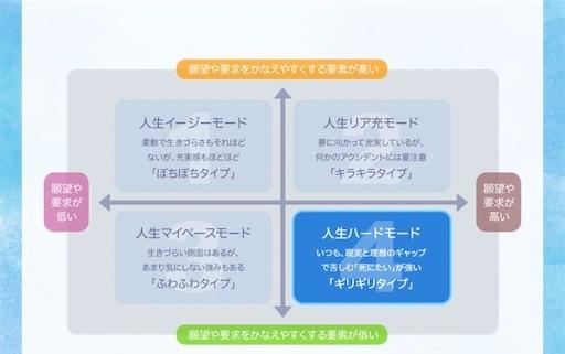 f:id:yuri-yamaguchi-48625160:20200620154502j:image