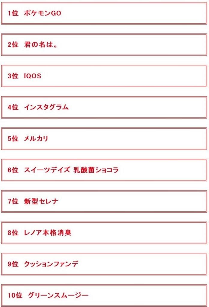 f:id:yuri86:20170131145822j:plain