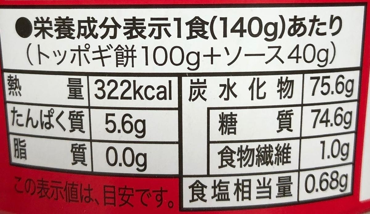 f:id:yuri_kurosaki:20200217004731j:plain