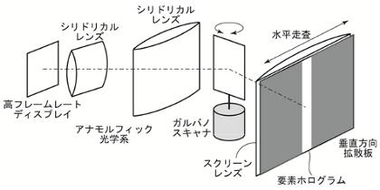 f:id:yuri_mikawa:20181216175719p:plain